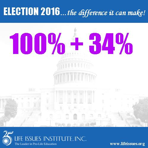 2016 congressional elections what s at stake   life